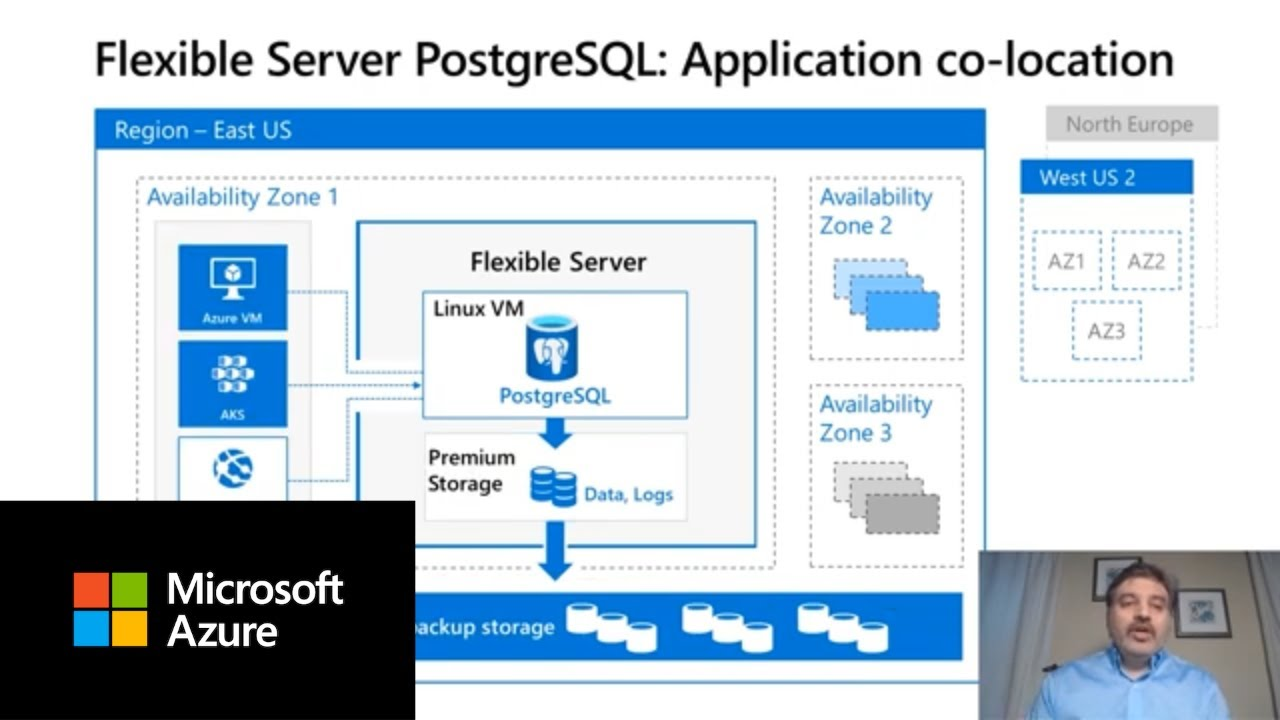 Building Resilient, Mission-critical Apps with Azure Database for PostgreSQL | Open Azure Day