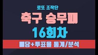 2020 축구 승무패 16회차 투표율 / 배당 통계 분…