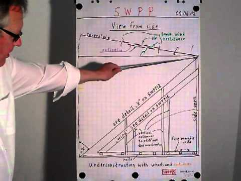 SWPP   Sun-Wind-Power-Plant  englisch  2012-06-02.AVI