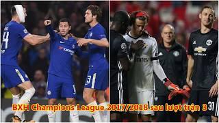 Bảng xếp hạng Champions League 2017/2018: MU thống trị bảng A