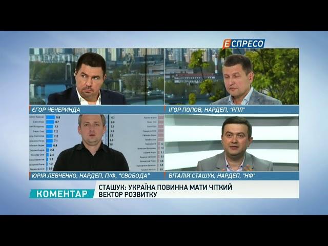 Який лідер потрібен Україні?