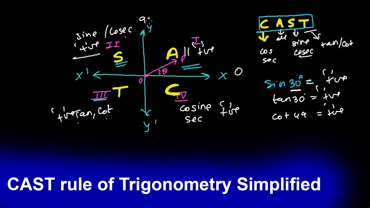 cast rule of trigonometry youtube
