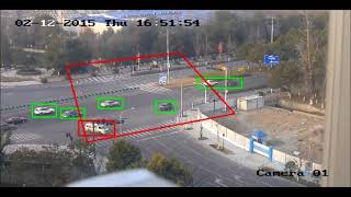 VCA Smart Events Included in Hikvision Cameras