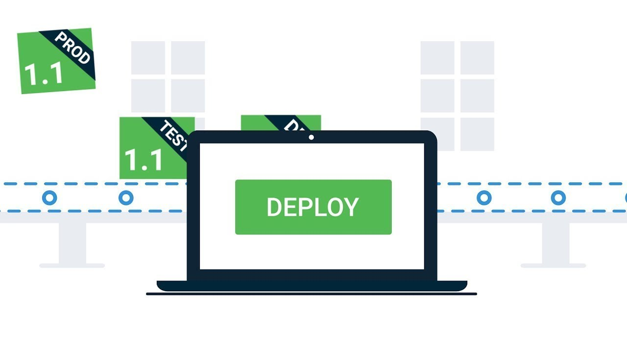 Complex deployments made easy - Octopus Deploy