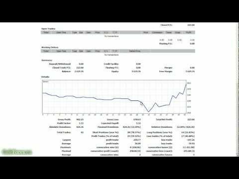 Форекс отчет: 20-24 Июня 2011 - прибыль 223 пп *неделя 1