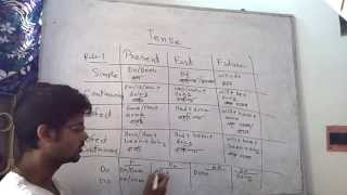 english grammar in bengali repeating in details