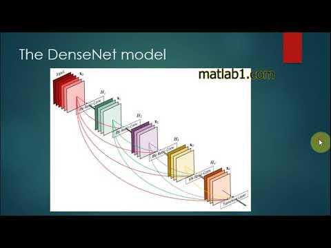 Chapter2 : part16 : DenseNet model
