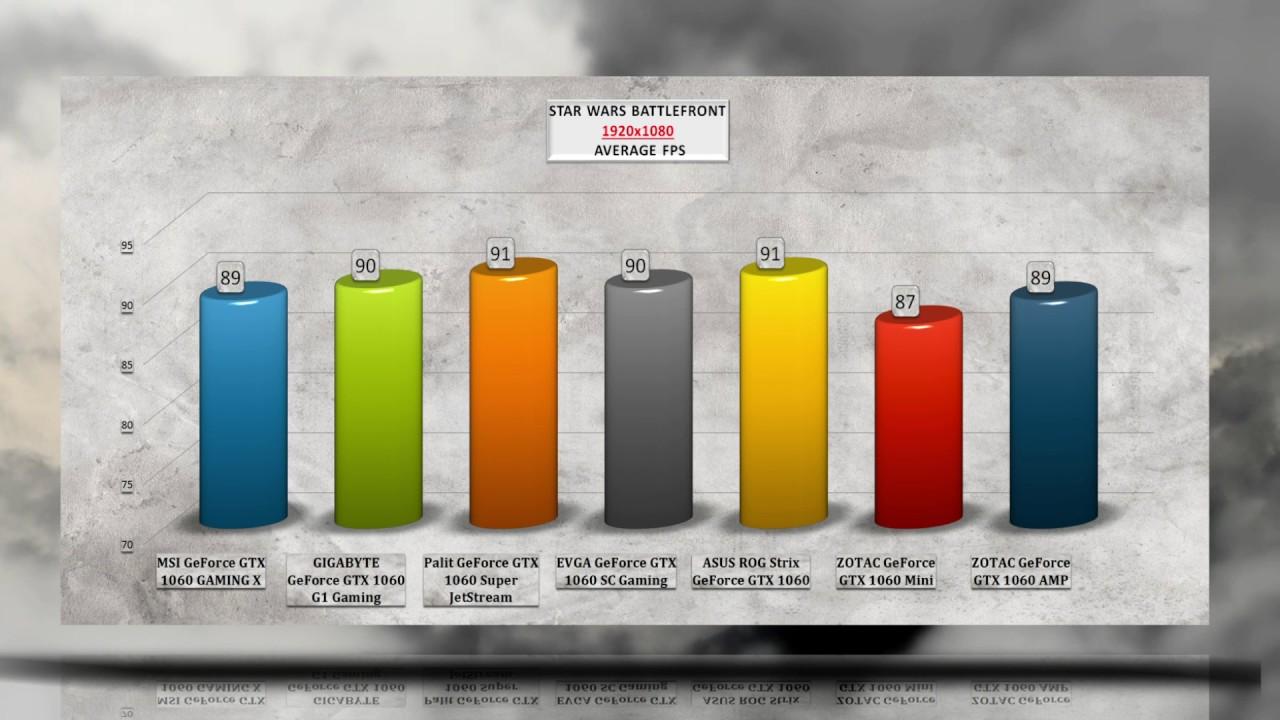 BEST GTX 1060 BENCHMARK - CUSTOM CARDS COMPARED – ASUS vs GIGABYTE vs MSI  vs EVGA vs ZOTAC vs PALIT