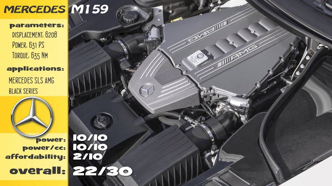 Top 10 best naturally aspirated v8 engines from last decade youtube sciox Choice Image