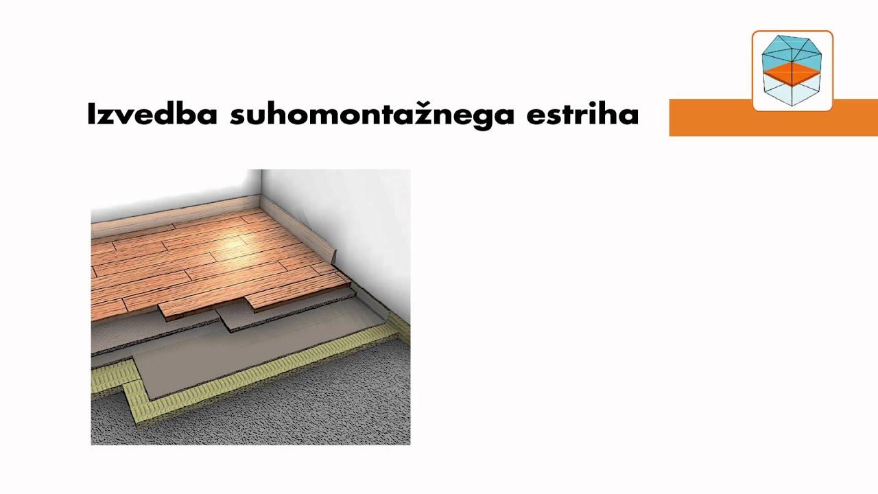 Knauf Insulation - Podne Konstrukcije