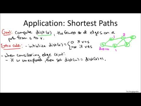 BFS and Shortest Paths | Algorithm