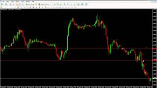 Forex Trade Example: Classic downside move GBPUSD  15.12.2010