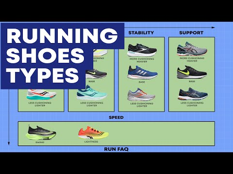 RUNNING SHOES TYPES. 17 SUBTYPES.