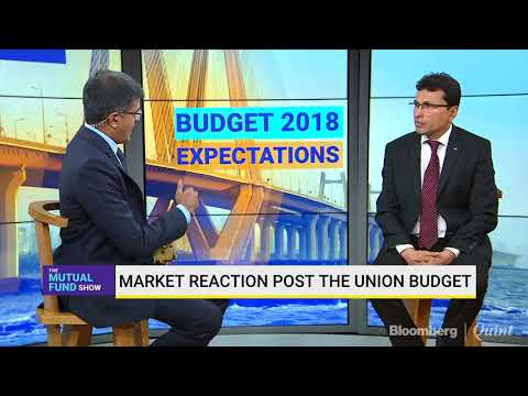 The Mutual Fund Show With Birla Sunlife MF's Mahesh Patil