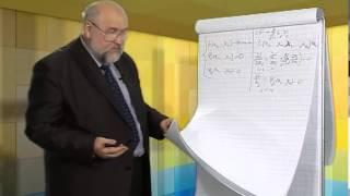 видео 5. Модели управления запасами
