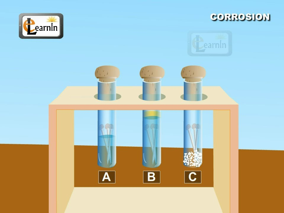 Corrosion And Rust Science Youtube
