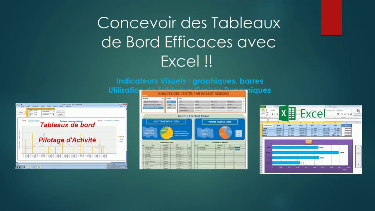 Tuto: Créer un tableau de Bord EXCEL avec les Tableaux croisés Dynamiques (TCD) - YouTube