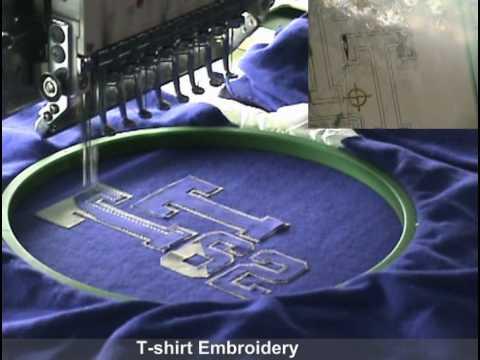 Tirupur Garment Industry - Part 3 of 3