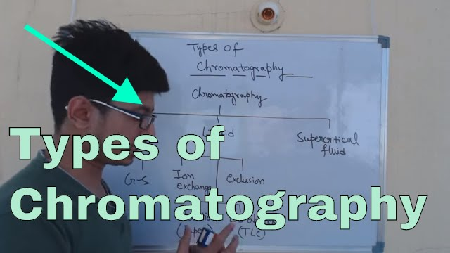 types of paper chromatography Types of paper chromatography applications of paper chromatography.