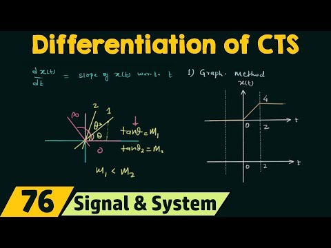 Differentiation of Continuous Time Signals