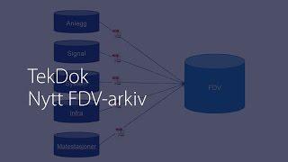 TekDok FDV-arkiv