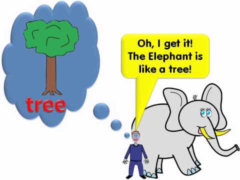 Video - Six Blind Men and the Elephant re-told by Debbie Dunn