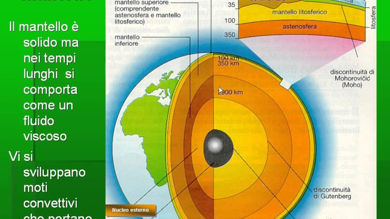 Struttura interna della terra youtube - Immagine da colorare della terra ...