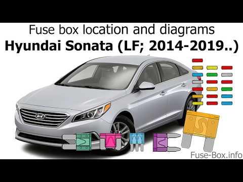 [NRIO_4796]   Fuse box location and diagrams: Hyundai Sonata (LF; 2014-2019..) - YouTube | 2015 Hyundai Sonata Fuse Diagram |  | YouTube