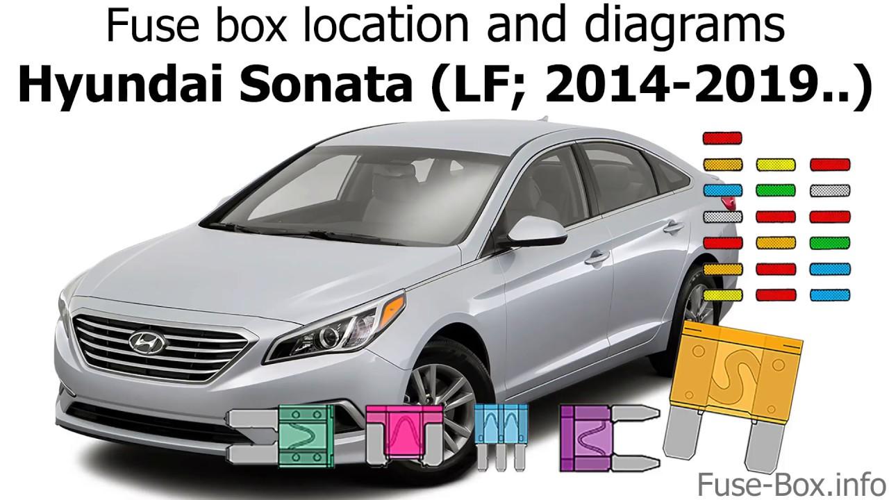 fuse box location and diagrams hyundai sonata lf 2014 2019  [ 1280 x 720 Pixel ]
