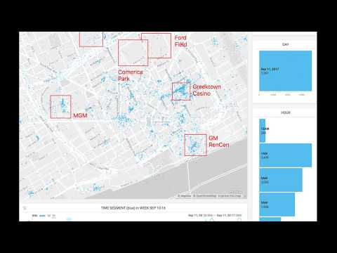 What Foot Traffic Data Reveals About Detroit Sports Fans