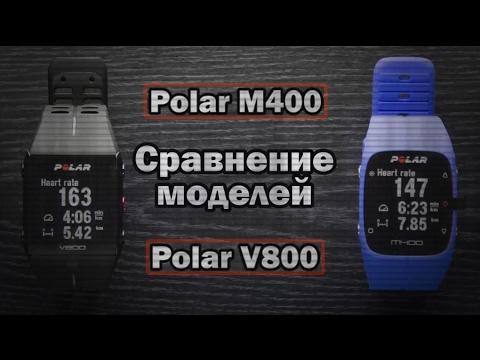 Polar V800 - Importing courses to Polar V800 - YouTube