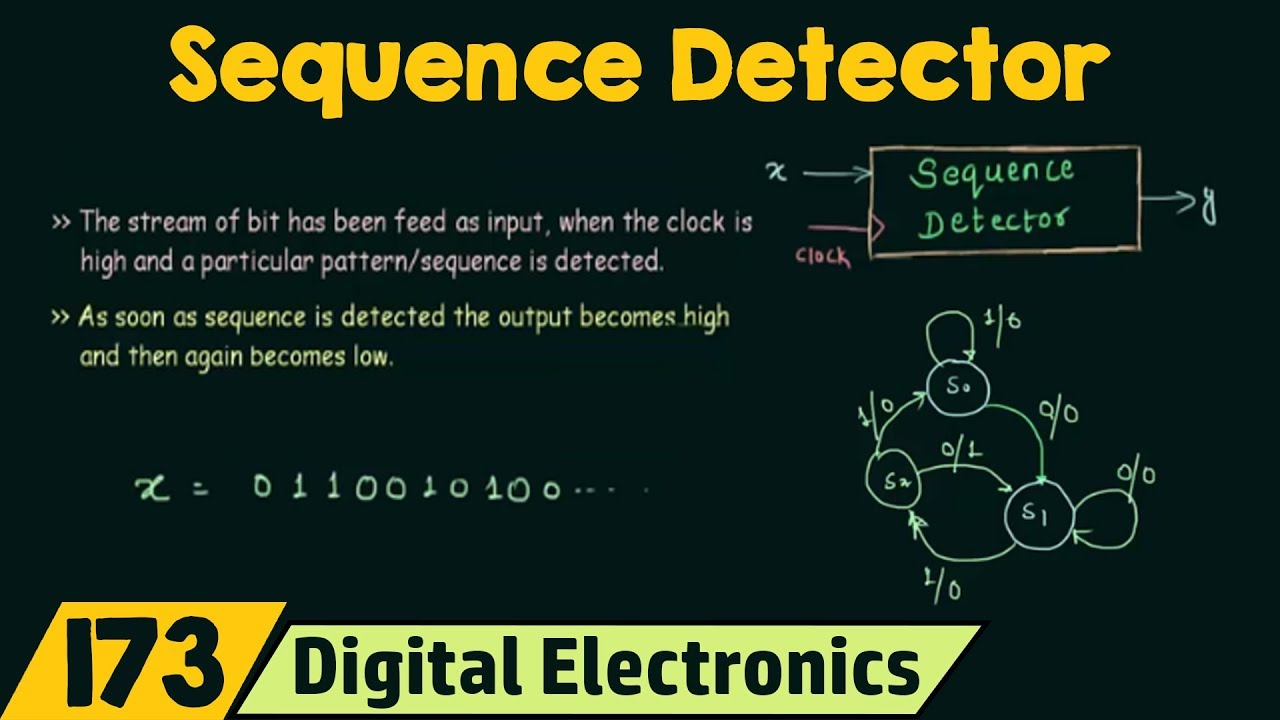 Sequence or Pattern Detector