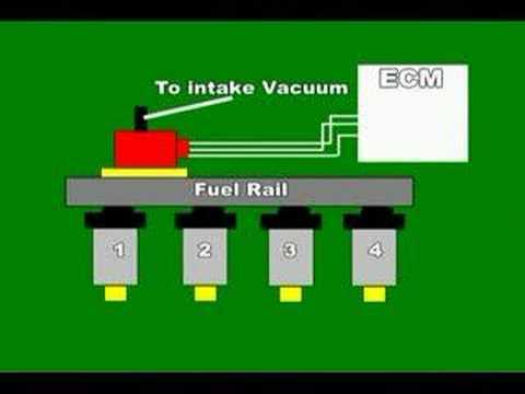 Suzuki Fuel Pressure Diagram Wiring Diagram