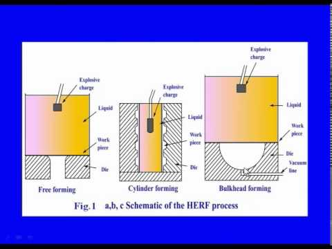 Mod-05 Lec-01 High Energy Rate Forming Processes
