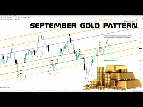 The September Playbook - Predictive Gold Futures Analysis