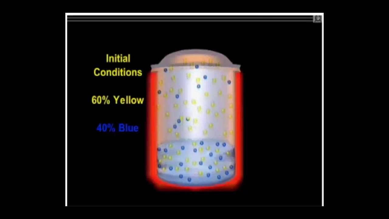 vapor liquid equilibrium ratio demonstration youtube