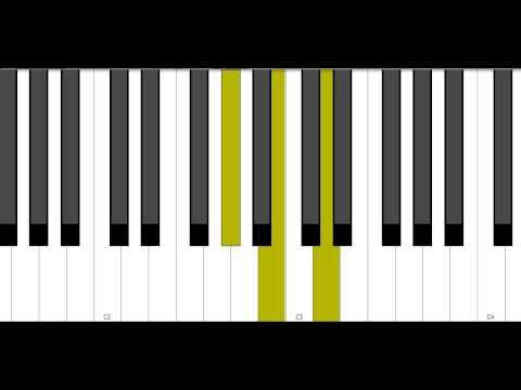 Ab Diminished Piano Chord Youtube