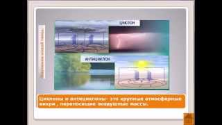 Атмосферные фронты циклоны и антициклоны
