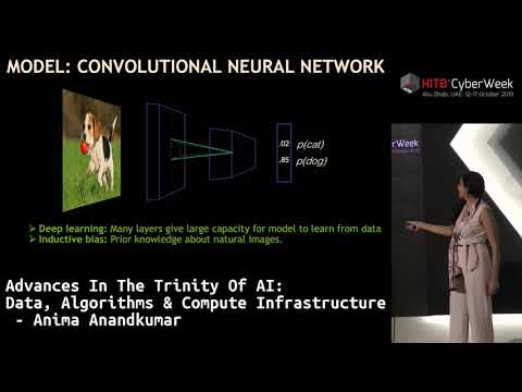 #HITBCyberWeek AI HIGHLIGHT - Advances In The Trinity Of AI - Anima Anandkumar