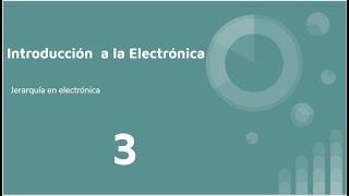03 Jerarquía en electrónica