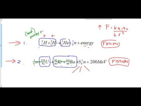 (508-P3016S) Energy in Fission and Fusion