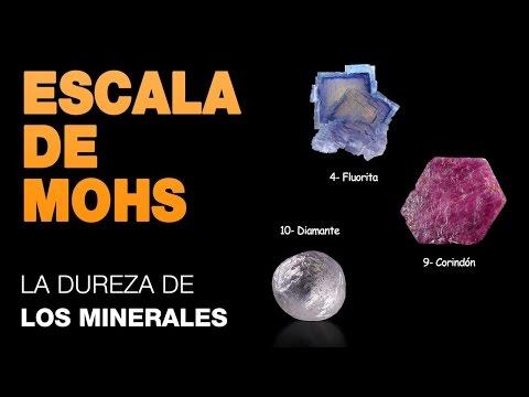 Escala de Mohs  - Escalas de dureza mineral | HD