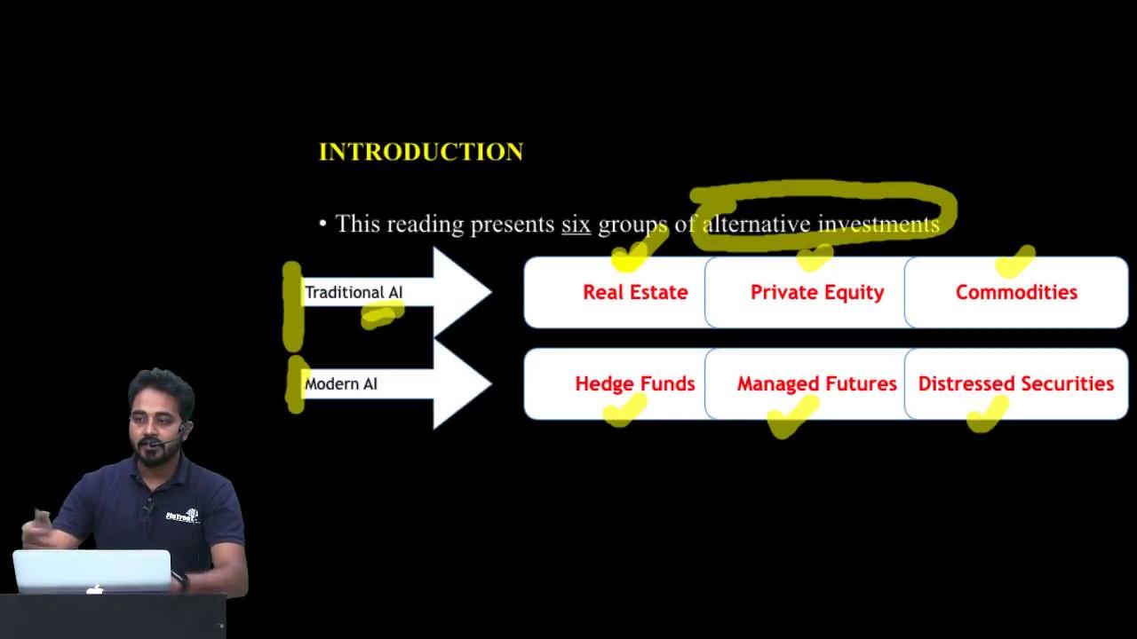 CFA level 3 : Alternative Investments Portfolio Management | Introduction