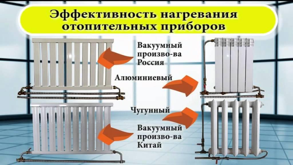 calcul de puissance pour chauffage au sol tous travaux. Black Bedroom Furniture Sets. Home Design Ideas