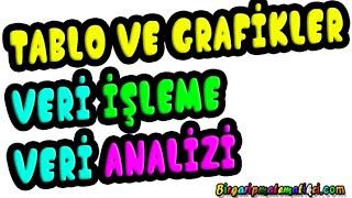 6.Sınıf Veri işleme ve analizi(Tablo ve grafikler) ve örnek