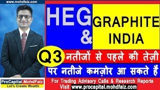 HEG & GRAPHITE INDIA - Q 3 नतीजों से पहले की तेज़ी पर नतीजे कमज़ोर आ सकते हैं