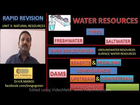 natural resources lecture for Environmental Science & Engineering , Competitive exams, IAS,UPSC