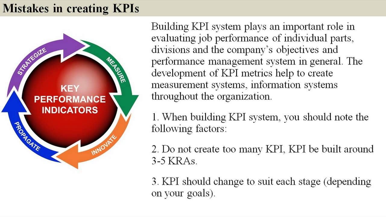 Administration KPIs - YouTube