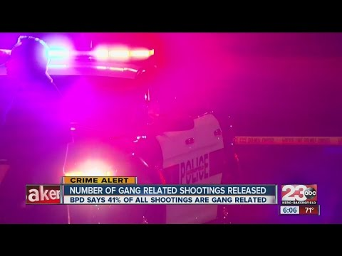 BPD: Almost half of all shootings in Bakersfield are gang related