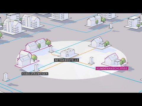 Social Media Post: Nahbereichsausbau bei der Telekom - das steckt dahinter